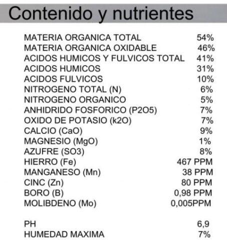 lista de los contenidos y nutrientes del abono para bonsai
